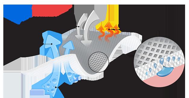 AirRubber