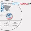 ActivFlexibleline