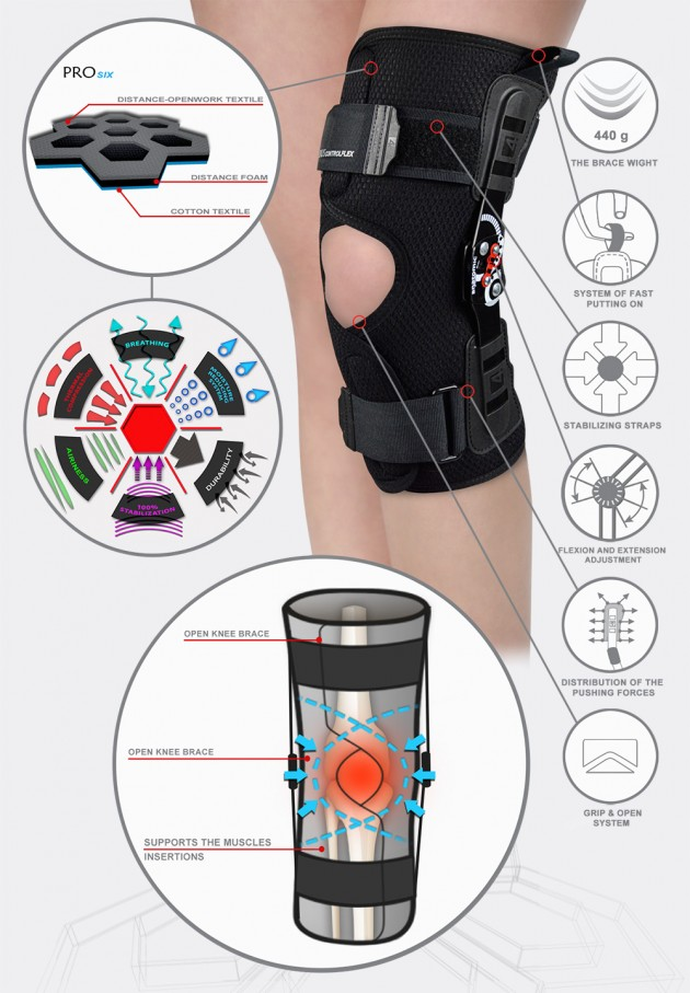 OPEN KNEE BRACE WITH ANATOMICAL ROM ADJUSTMENT 2RA