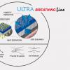 Ultra Breathing Line