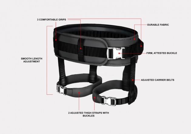 Patient lifting belt AM-P