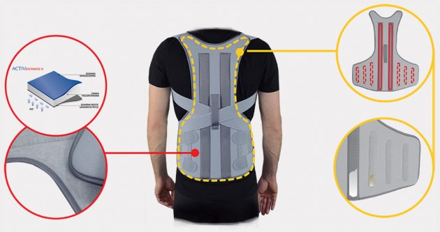 Osteoporotic Corset AM-WSK