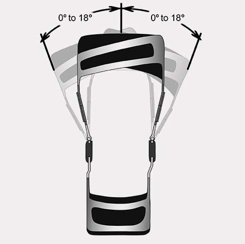 Operating principle of the SPARTAN brace