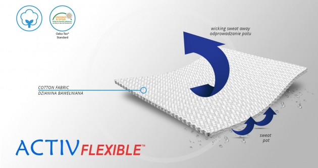 ActivFlexible
