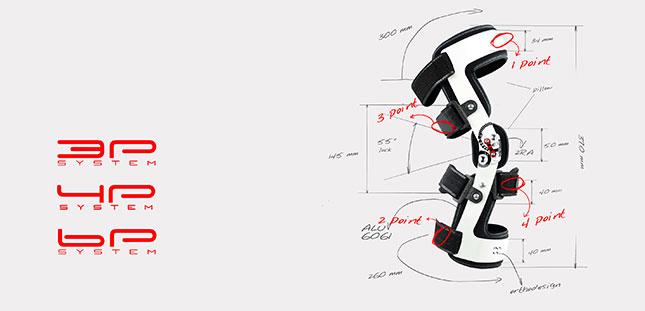 Podział ortez stawu kolanowego REH4MAT ze względu na konstrukcję