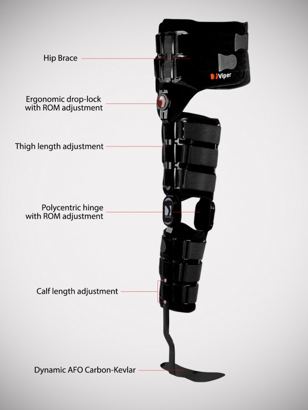 Lower limb support COMPLEX