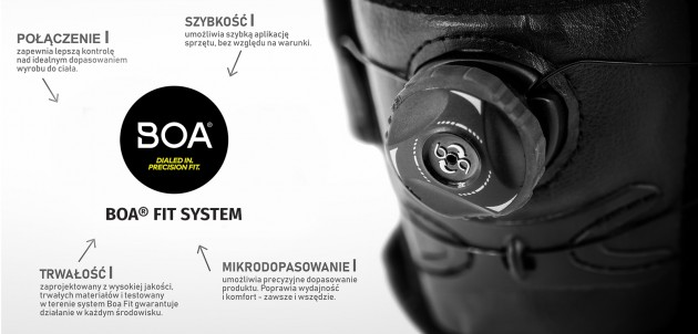 BOA® Fit System