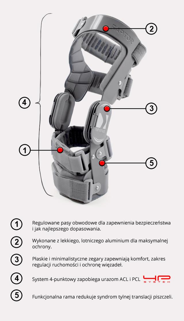 Orteza kończyny dolnej RAPTOR/2R