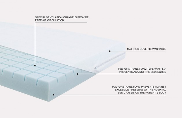 Anti-bedsores Mattress MULTIblock MP-MB-N/F