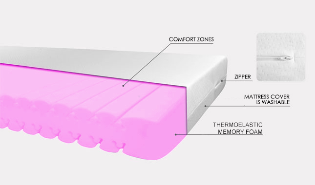 Double-sided anti-bedsores Mattress MP-VM-D-B/B