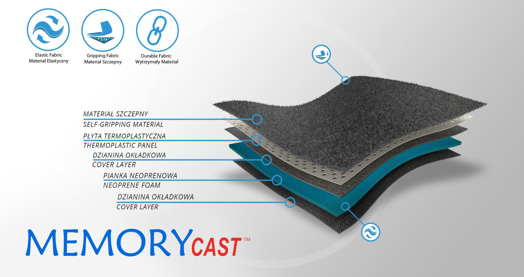 memorycast